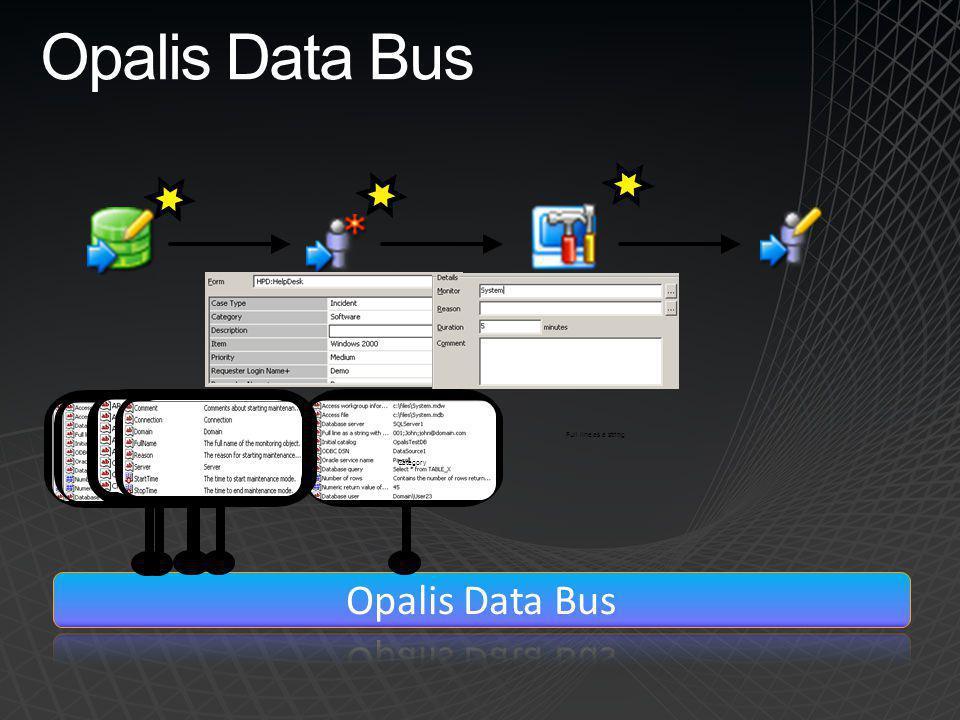 Opalis Data Bus Opalis Data Bus
