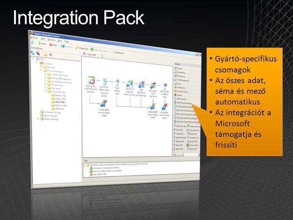 Integration Pack Gyártó-specifikus csomagok