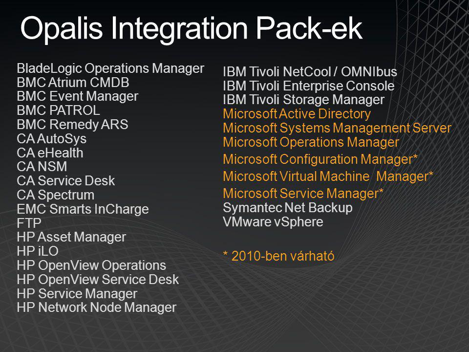Opalis Integration Pack-ek