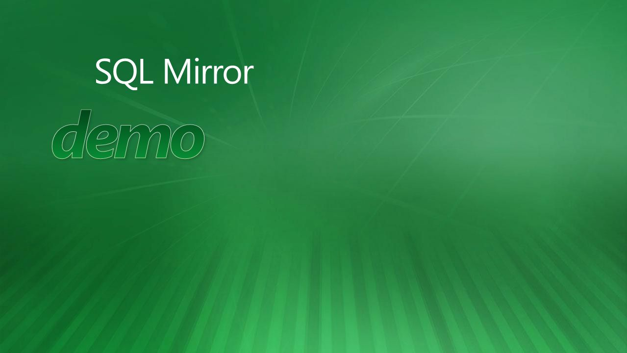 4/4/2017 7:09 PM SQL Mirror. demo.