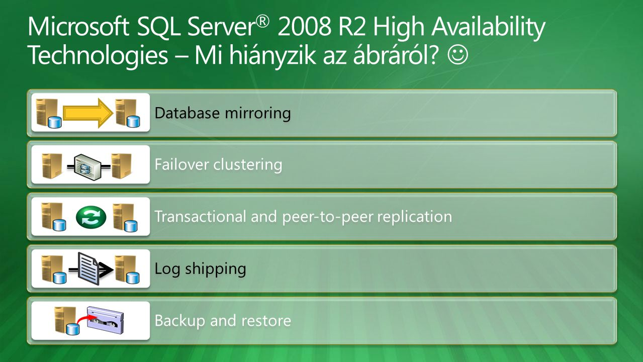Microsoft SQL Server® 2008 R2 High Availability Technologies – Mi hiányzik az ábráról 