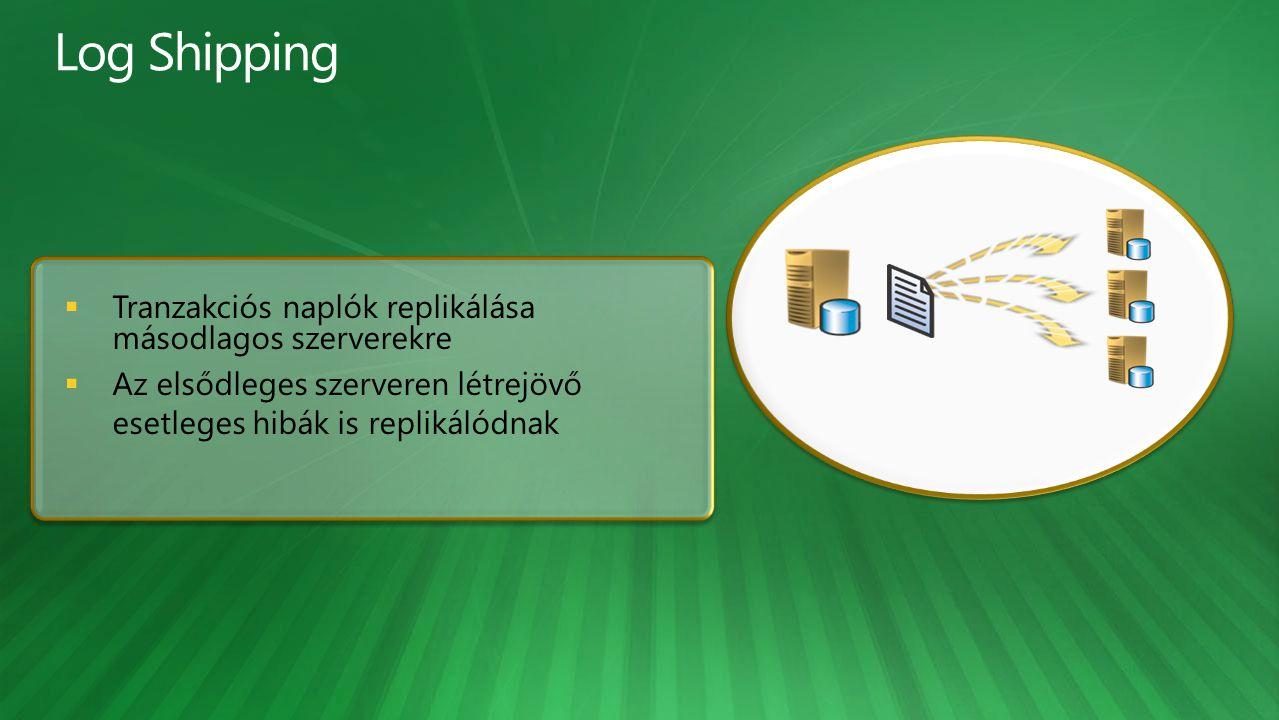 Log Shipping Tranzakciós naplók replikálása másodlagos szerverekre