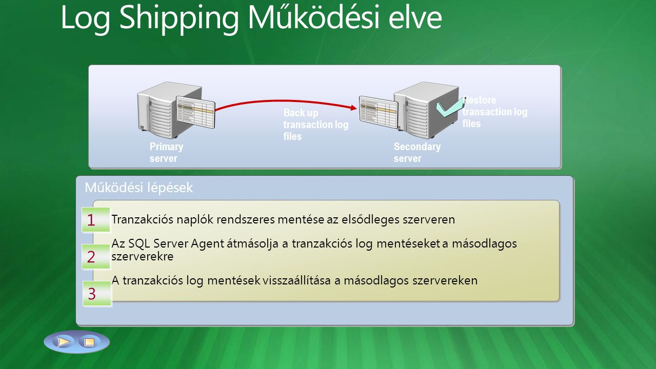 Log Shipping Működési elve