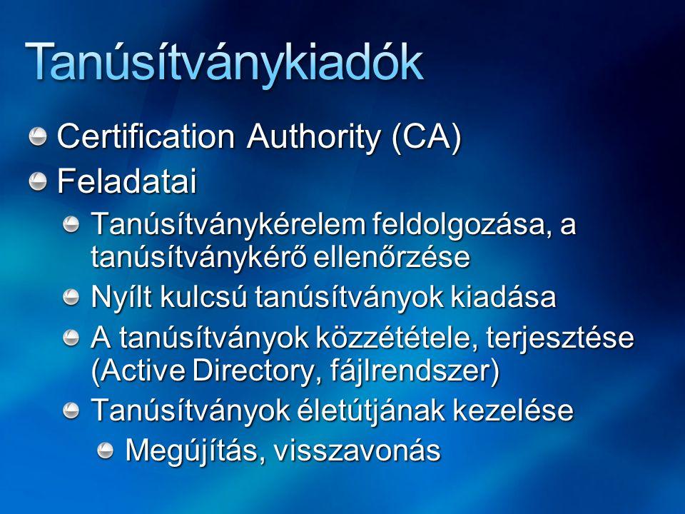 Tanúsítványkiadók Certification Authority (CA) Feladatai