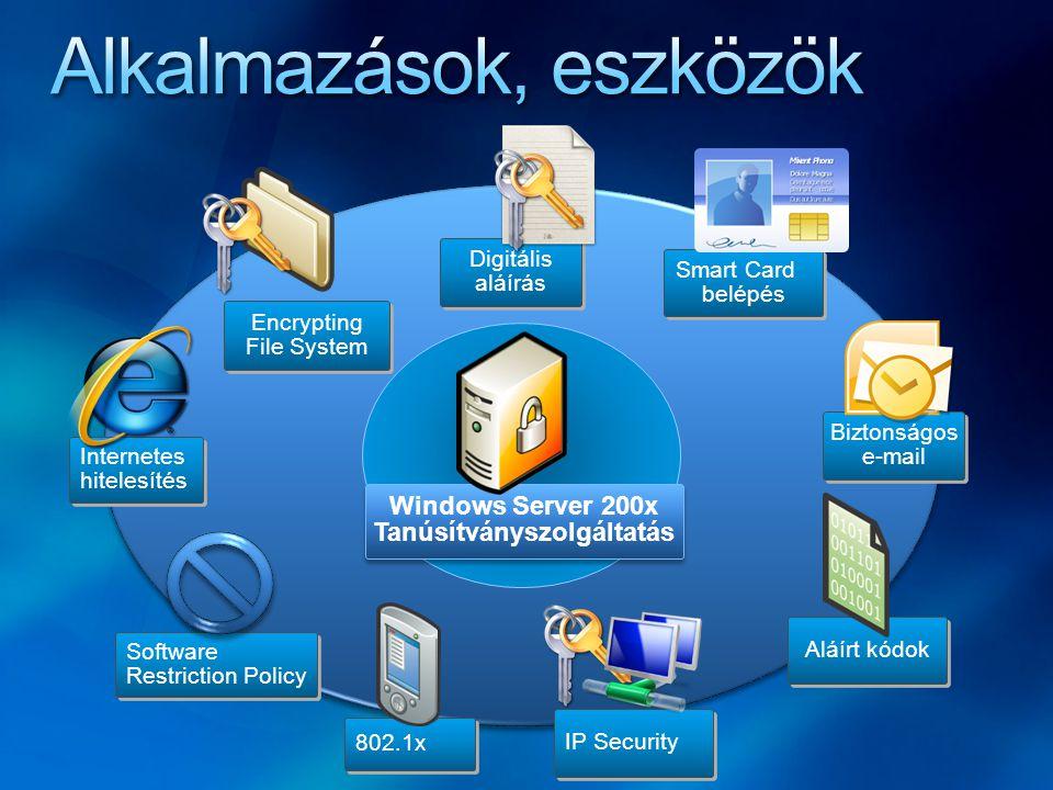 Alkalmazások, eszközök