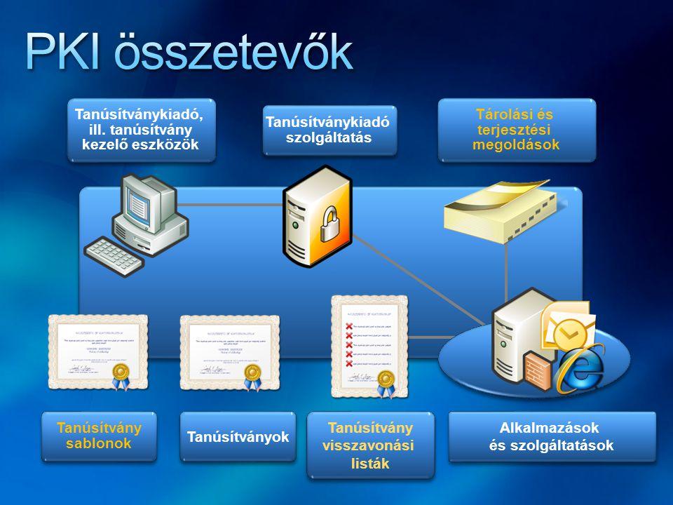 PKI összetevők Tanúsítványkiadó, ill. tanúsítvány kezelő eszközök