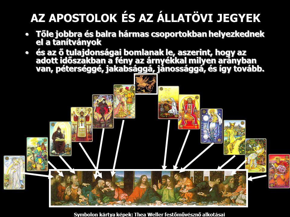 AZ APOSTOLOK ÉS AZ ÁLLATÖVI JEGYEK