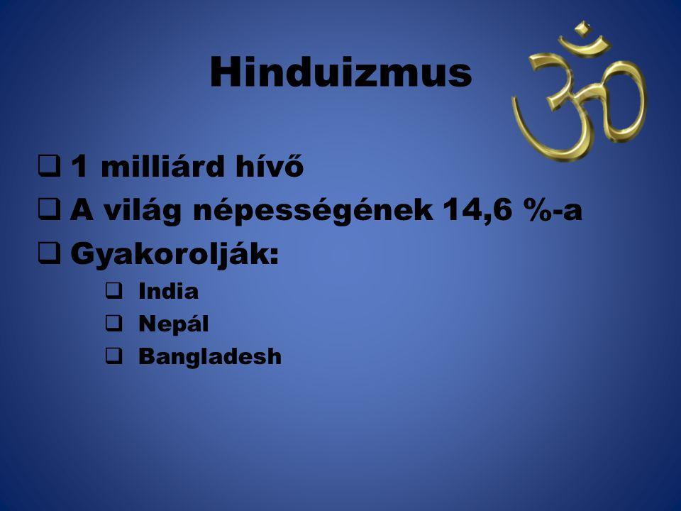 Hinduizmus 1 milliárd hívő A világ népességének 14,6 %-a Gyakorolják: