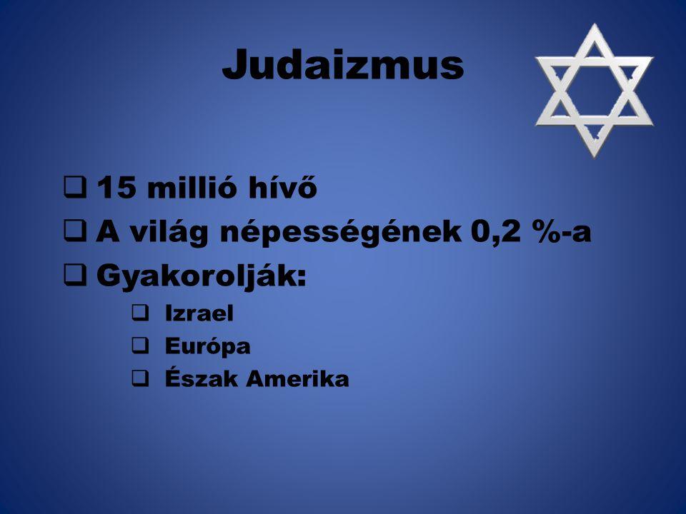 Judaizmus 15 millió hívő A világ népességének 0,2 %-a Gyakorolják: