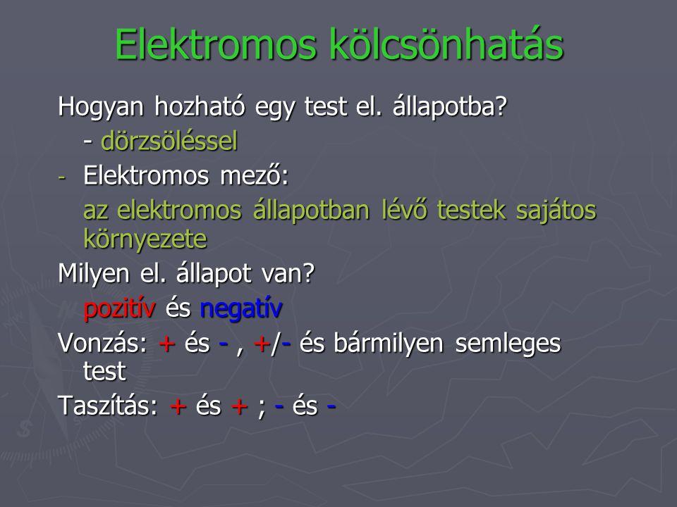 Elektromos kölcsönhatás