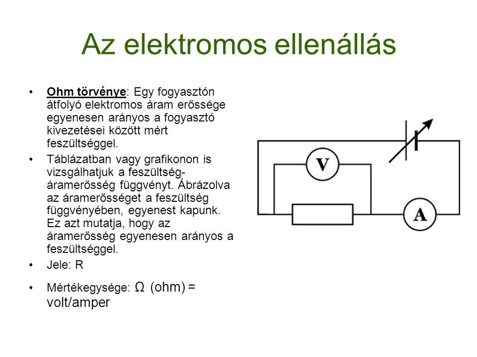 Az elektromos ellenállás