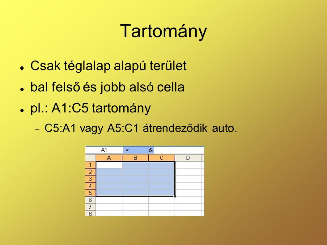 Tartomány Csak téglalap alapú terület bal felső és jobb alsó cella