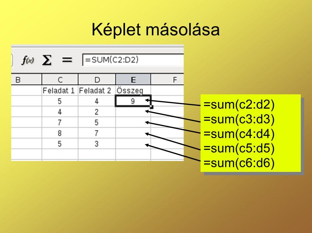 Képlet másolása =sum(c2:d2) =sum(c3:d3) =sum(c4:d4) =sum(c5:d5)