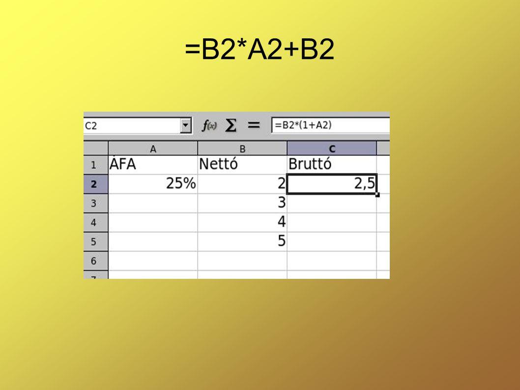 =B2*A2+B2