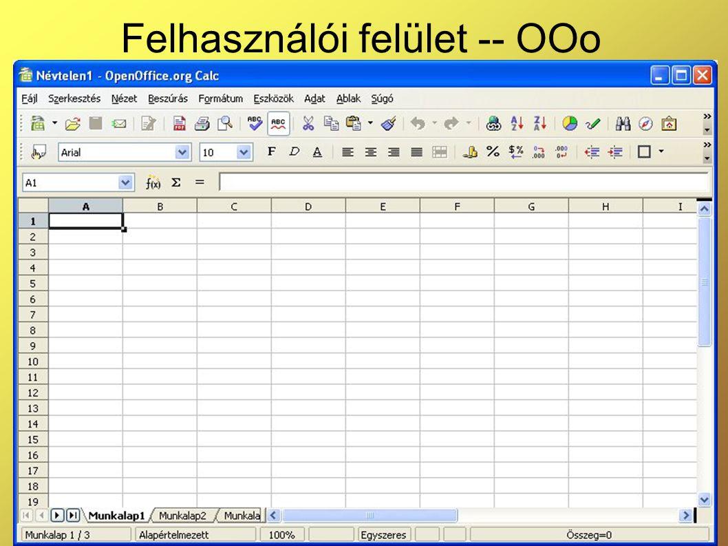 Felhasználói felület -- OOo
