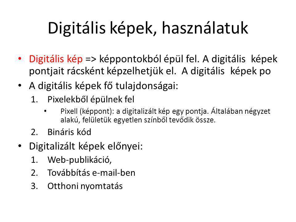 Digitális képek, használatuk