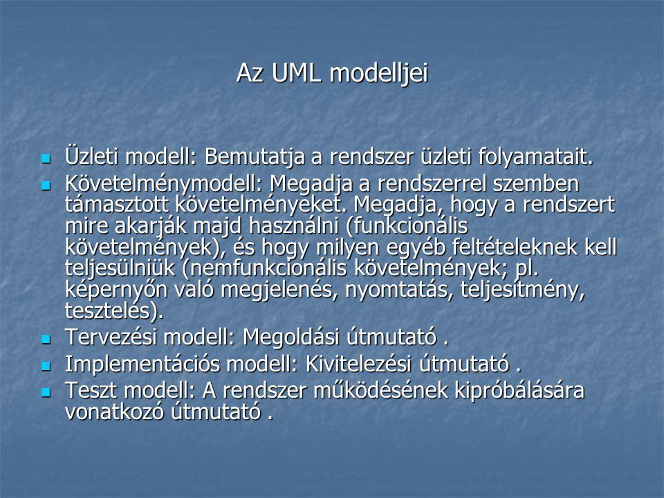 Az UML modelljei Üzleti modell: Bemutatja a rendszer üzleti folyamatait.