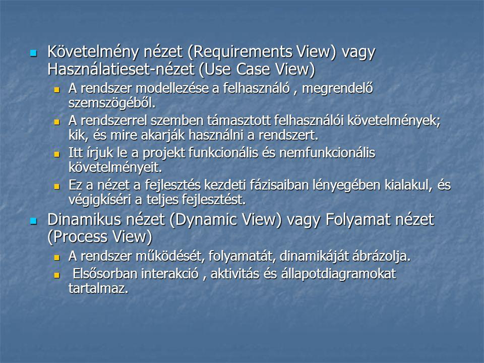 Dinamikus nézet (Dynamic View) vagy Folyamat nézet (Process View)
