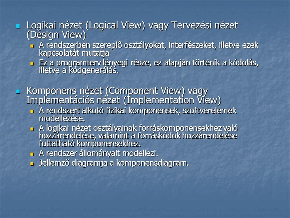 Logikai nézet (Logical View) vagy Tervezési nézet (Design View)