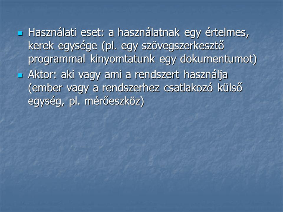 Használati eset: a használatnak egy értelmes, kerek egysége (pl