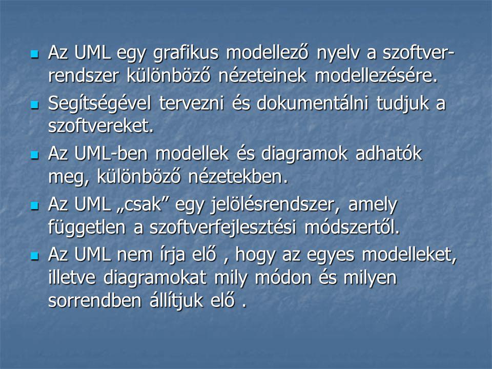 Az UML egy grafikus modellező nyelv a szoftver-rendszer különböző nézeteinek modellezésére.