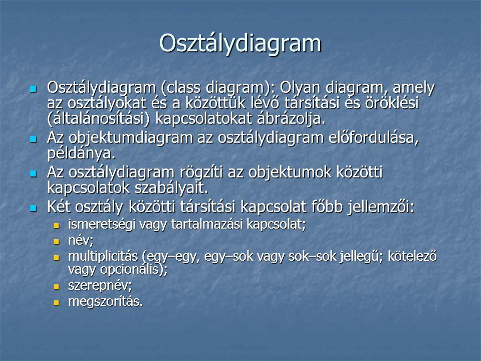 Osztálydiagram