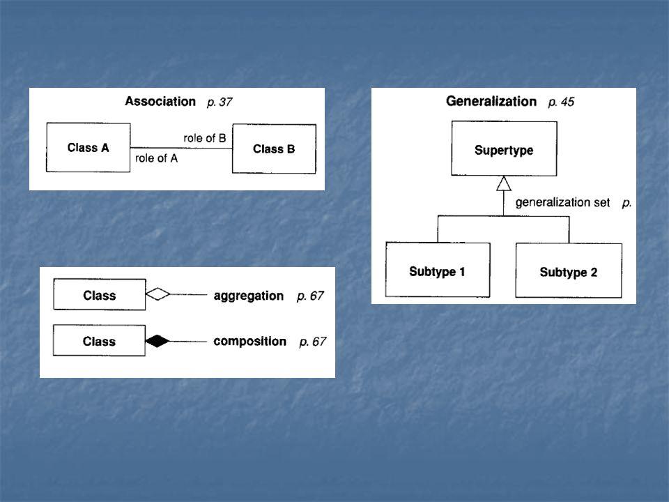 Öröklési (általánosítási) kapcsolat