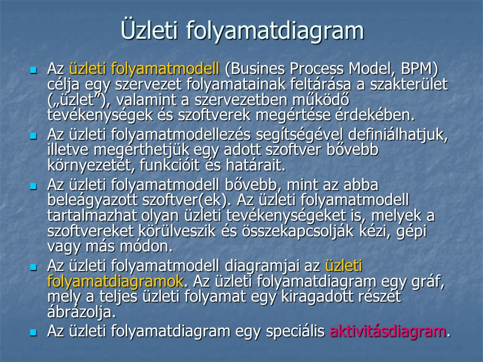 Üzleti folyamatdiagram