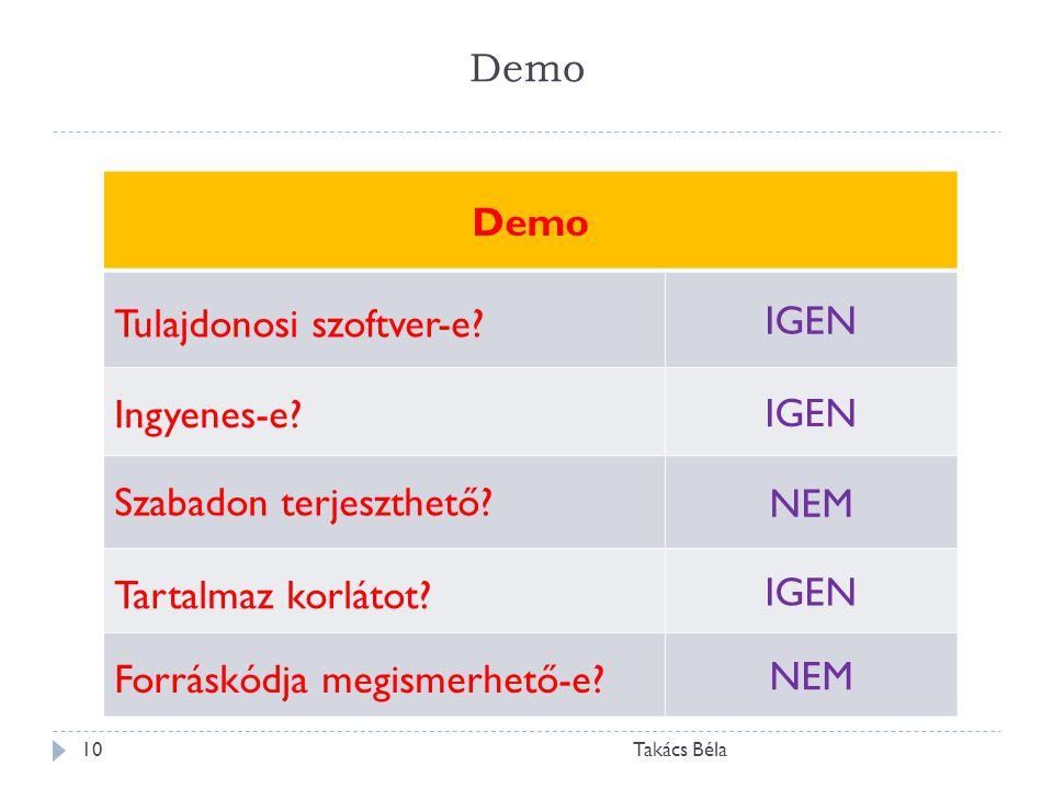 Tulajdonosi szoftver-e IGEN Ingyenes-e Szabadon terjeszthető NEM