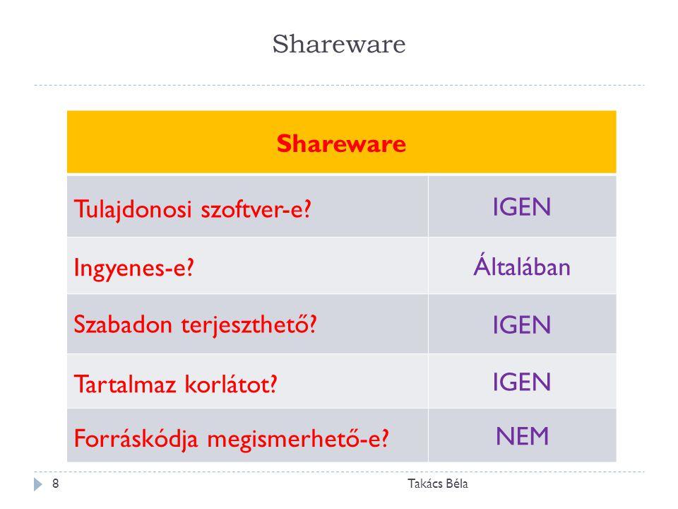 Tulajdonosi szoftver-e IGEN Ingyenes-e Általában