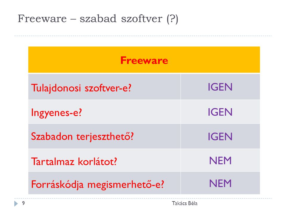 Freeware – szabad szoftver ( )