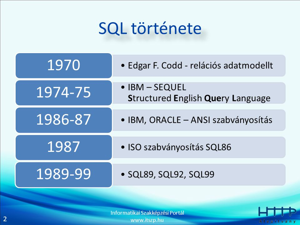 SQL története Edgar F. Codd - relációs adatmodellt