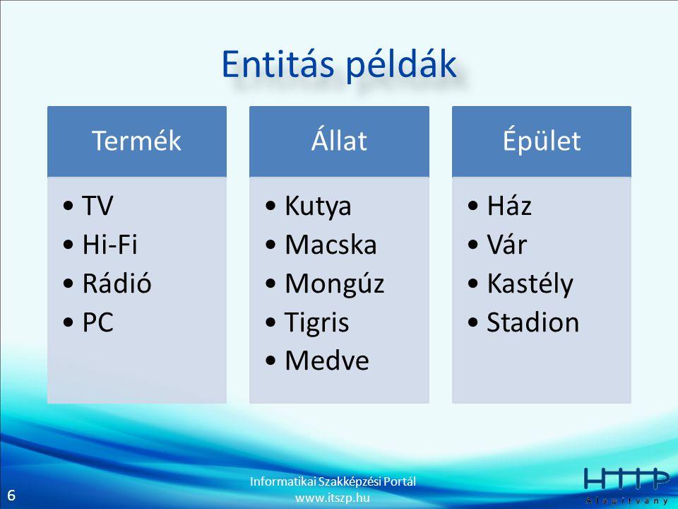 Entitás példák Termék TV Hi-Fi Rádió PC Állat Kutya Macska Mongúz