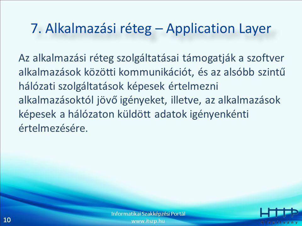 7. Alkalmazási réteg – Application Layer