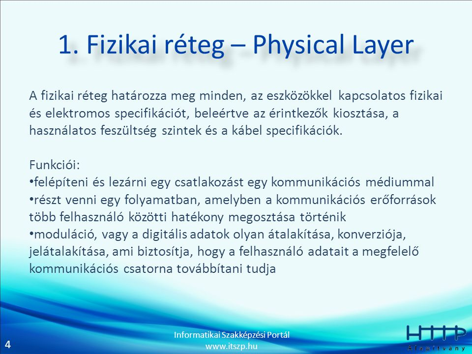 1. Fizikai réteg – Physical Layer