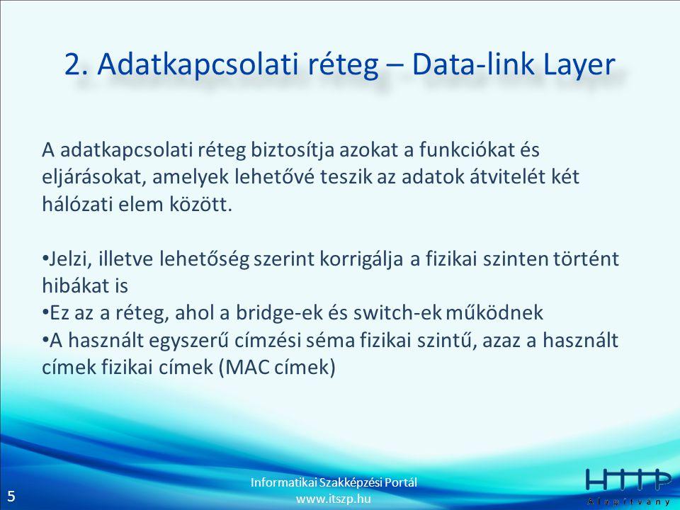 2. Adatkapcsolati réteg – Data-link Layer
