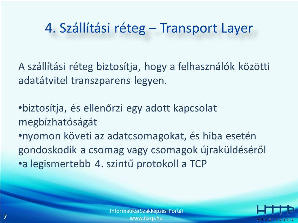 4. Szállítási réteg – Transport Layer