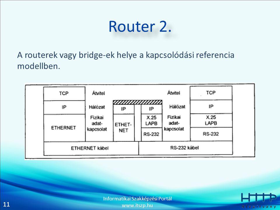 Router 2. A routerek vagy bridge-ek helye a kapcsolódási referencia modellben.