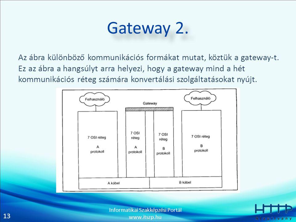 Gateway 2.