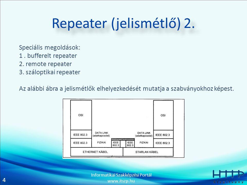 Repeater (jelismétlő) 2.