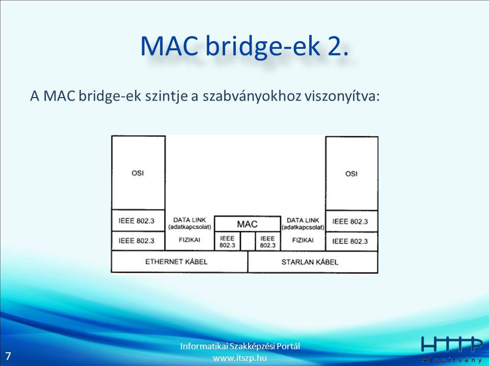 MAC bridge-ek 2. A MAC bridge-ek szintje a szabványokhoz viszonyítva: