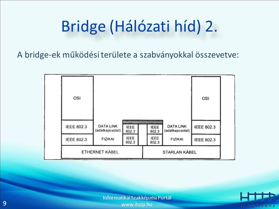 Bridge (Hálózati híd) 2. A bridge-ek működési területe a szabványokkal összevetve: