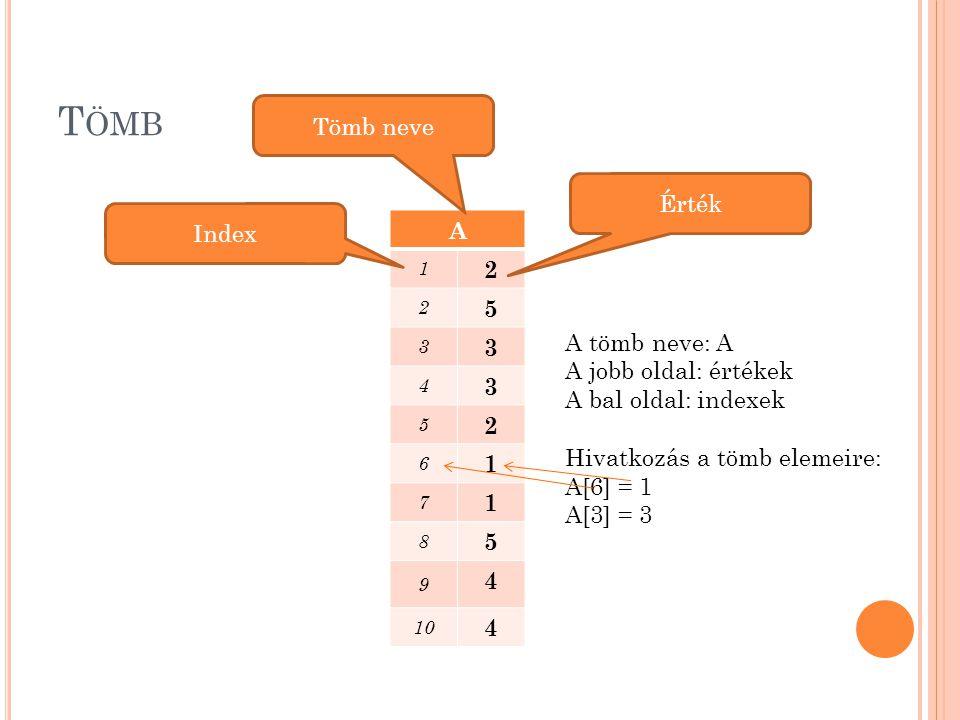 Tömb A Tömb neve 2 5 Érték Index A tömb neve: A A jobb oldal: értékek