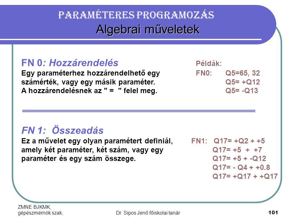 Paraméteres programozás Algebrai műveletek