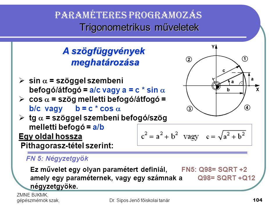 Paraméteres programozás Trigonometrikus műveletek
