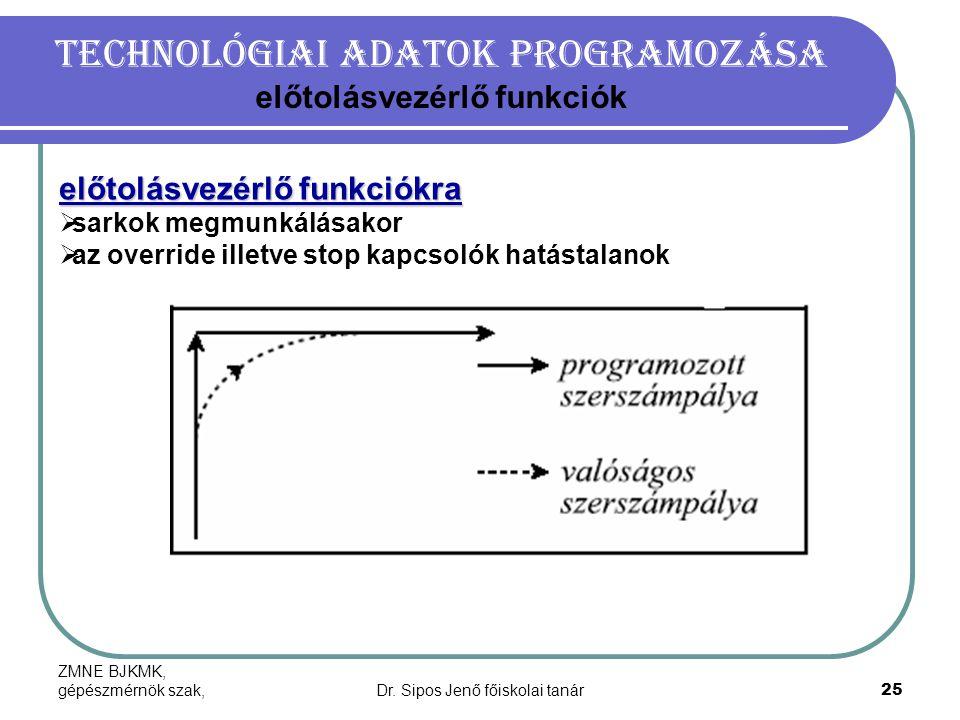 Technológiai adatok programozása előtolásvezérlő funkciók