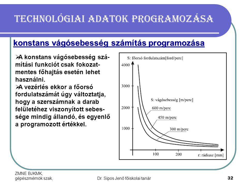 Technológiai adatok programozása