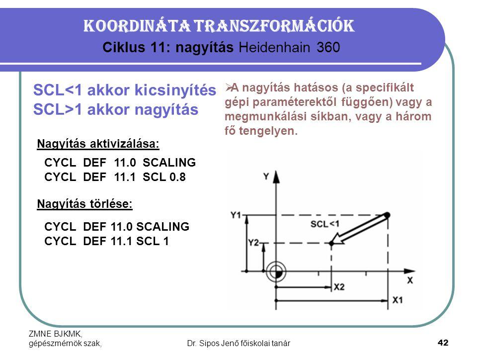 Koordináta transzformációk Ciklus 11: nagyítás Heidenhain 360