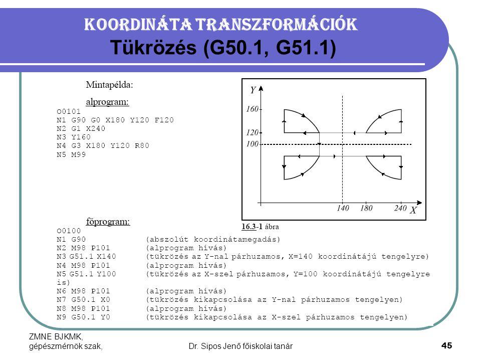 Koordináta transzformációk Tükrözés (G50.1, G51.1)