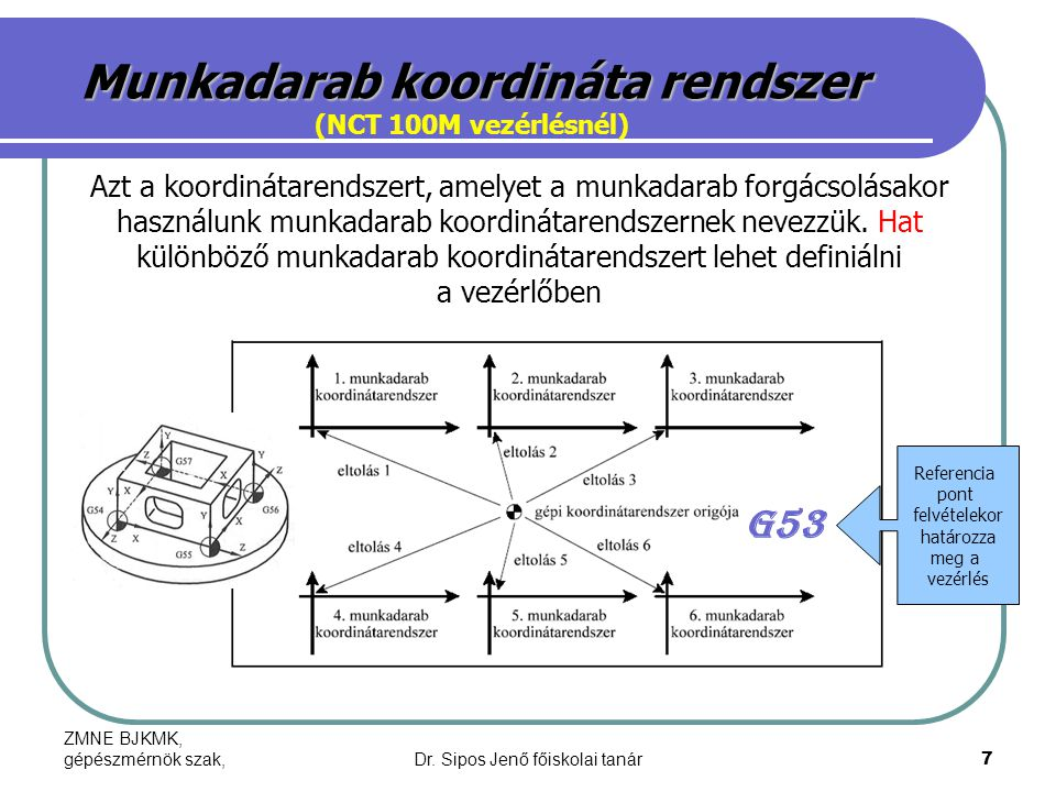 Munkadarab koordináta rendszer